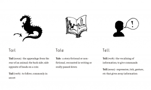 Arrow pointing to a dragon's t-a-i-l; a book opened to a fairy t-a-l-e; a person t-e-l-l-ing something